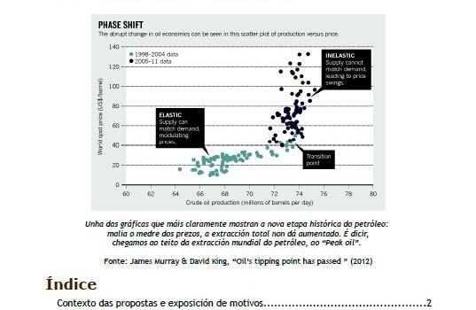 ASOCIACIÓN VÉSPERA DE NADA POR UNHA GALIZA SEN PETRÓLEO (2012): Propostas de política a nivel galego para afrontarmos o Teito do petróleo (Peak Oil) dirixidas a todas as formacións políticas que se presentaren ás eleccións do 21/10/2012 ao Parlamento de Galiza